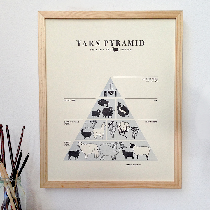 yarn_pyramid_framed_closeup